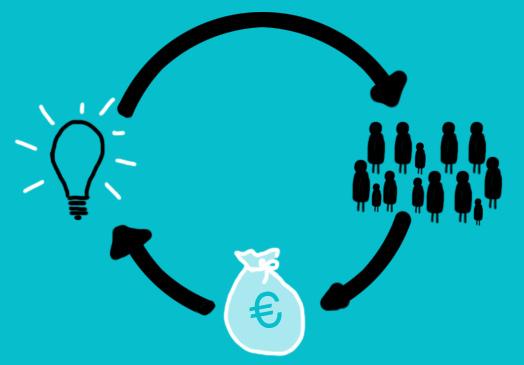 Crowdfunding Cycle